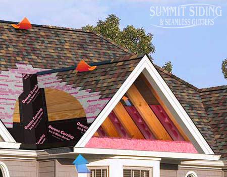 Summit Siding Amp Seamless Gutters Inc An Owens Corning